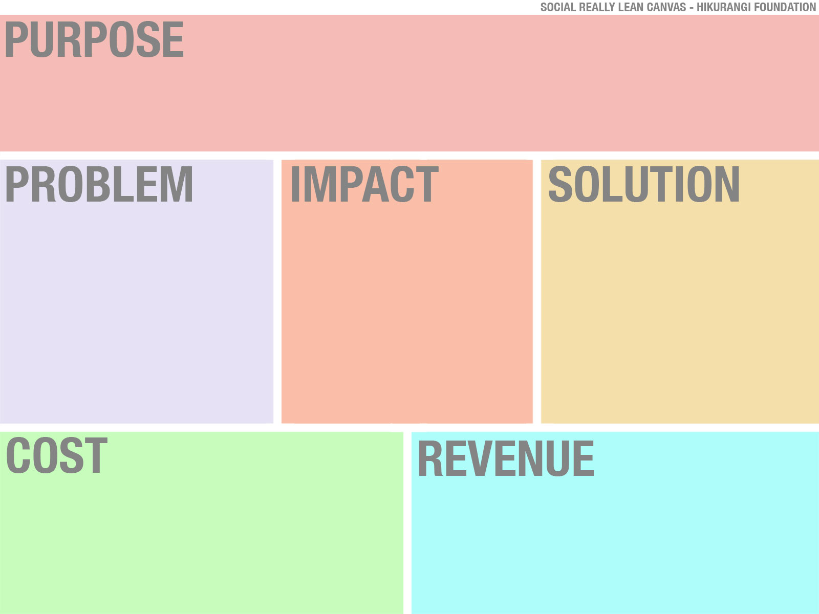 Download 'The Social Really Lean Canvas' JPG